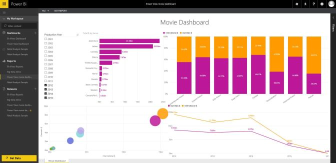 Importing Excel Power View Dashboards into Power BI