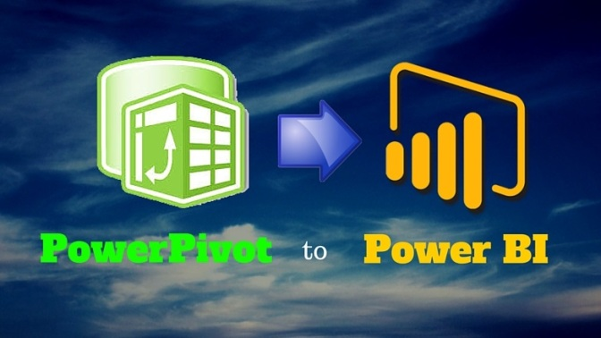 Importing Power Pivot & Power View into Power BI
