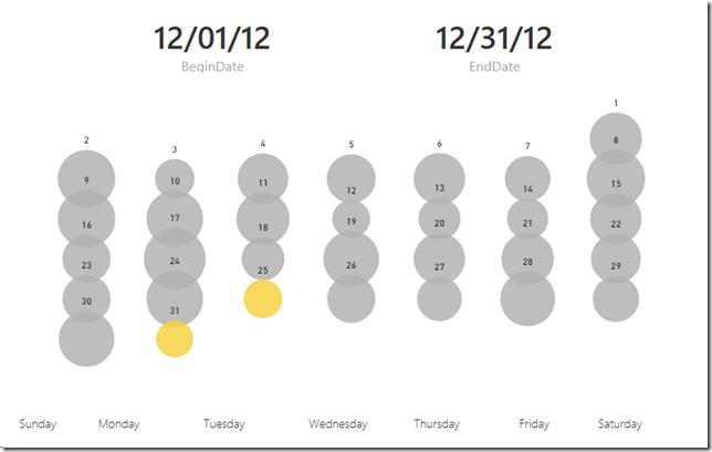 Power BI Desktop Scatter Chart