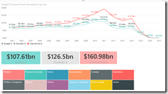 Power BI Dashboard with Treemap Slicer