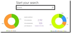 powerbi search complete