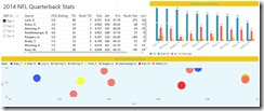 Power BI Dashboard with column chart, table and scatter graph