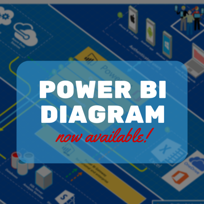 Download the Power BI Architecture Diagram