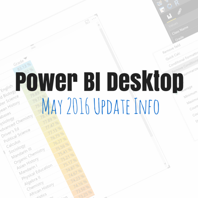 Power BI Desktop May 2016 Update Info: Conditional Formatting and Quick Calc