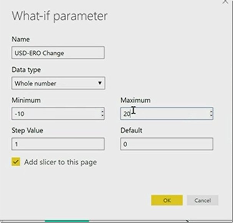 What If Analysis in Power BI
