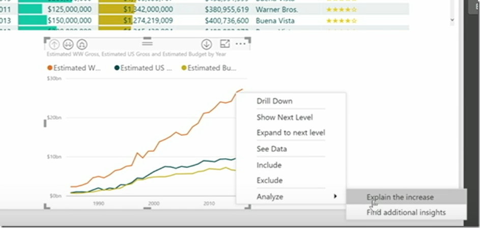 Data Insights in Power BI