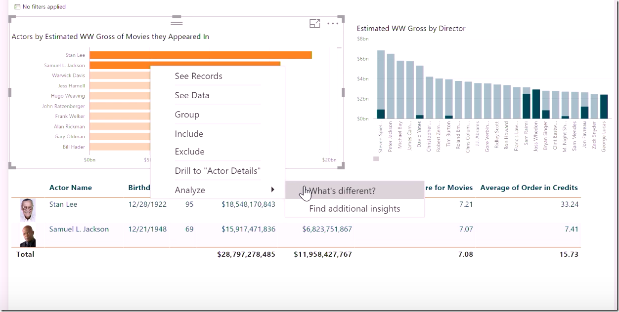 Power BI Desktop Quick Insights