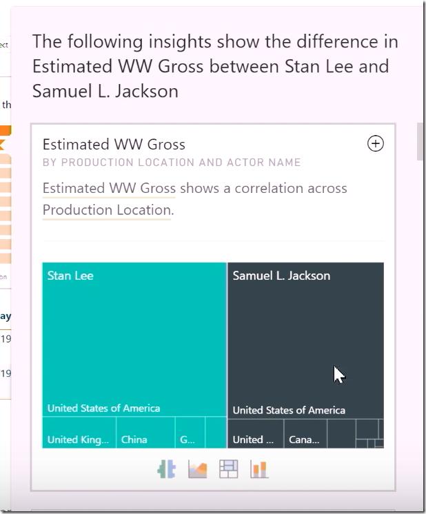 Power BI Desktop Quick Insights